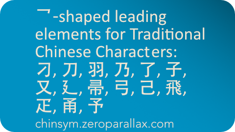 Index of Chinese characters that have the following 乛-shape (shapenameX) based radicals: 乛甬予癶了子又廴𠃌刀羽乃⺕弓己⺄. Includes character definition for each linked character. Neil Keleher, chinsym.zeroparallax.com .