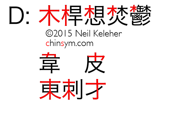 Index of Chinese characters that have cangjie input codes that begin with the following 木-shape (Tree) based radicals: 木, 來, 東, 本, 寸, 皮, 韋, 夬. Includes character definition for each linked character. Neil Keleher, chinsym.zeroparallax.com .