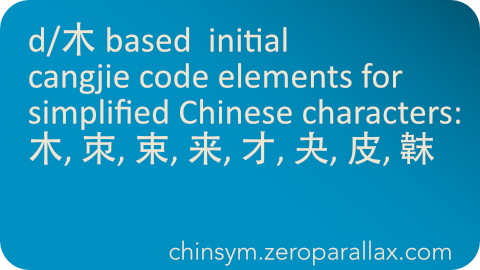 Index of Simplified Chinese characters whose cangjie input codes begins with a 木 (Tree) and that begins with any of these 木 based derivatives: 木. Includes character definition for each linked character. Neil Keleher, chinsym.zeroparallax.com .
