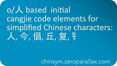 Index of Simplified Chinese characters whose cangjie input codes begins with a 人 (Man) and that begins with any of these 人 based derivatives: 人, 愈, 觎, 倒. Includes character definition for each linked character. Neil Keleher, chinsym.zeroparallax.com .
