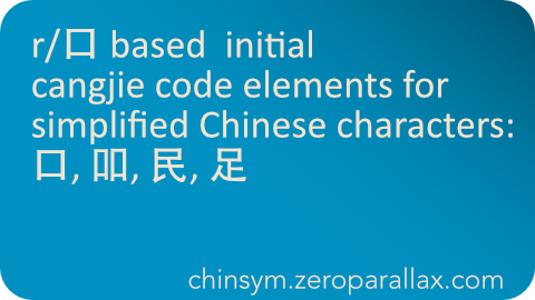 Index of Simplified Chinese characters whose cangjie input codes begins with a 口 (Mouth) and that begins with any of these 口 based derivatives: 口, 路, 鹭, 躇, 躏, 蹰, 踊. Includes character definition for each linked character. Neil Keleher, chinsym.zeroparallax.com .